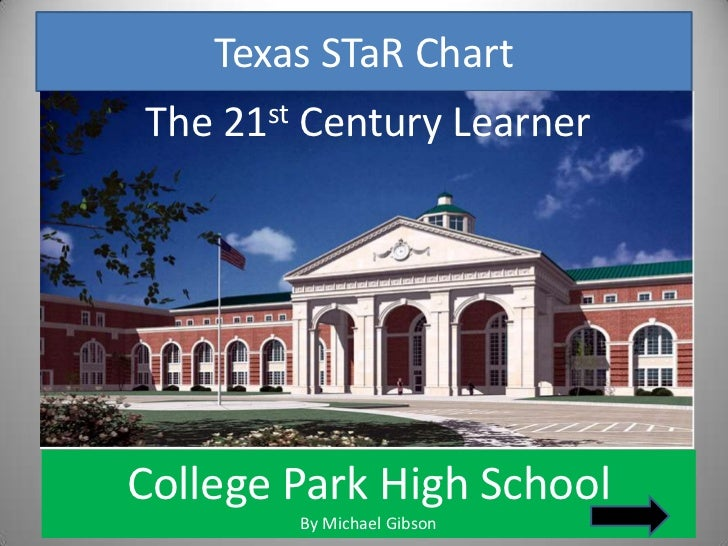 Texas STaR Chart<br />The 21st Century Learner<br />College Park High School<br />By Michael Gibson<br />
