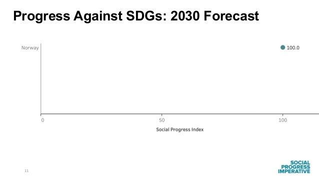 11 Progress Against SDGs: 2030 Forecast