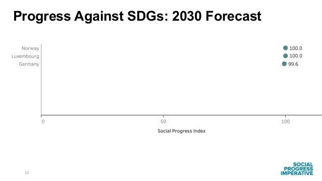 13 Progress Against SDGs: 2030 Forecast
