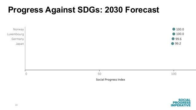 14 Progress Against SDGs: 2030 Forecast