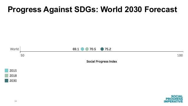 34 Progress Against SDGs: World 2030 Forecast