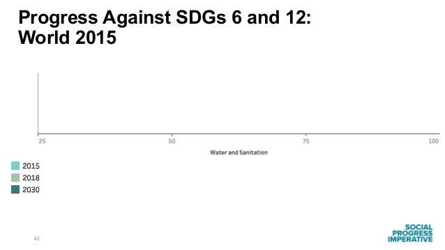 42 Progress Against SDGs 6 and 12: World 2015