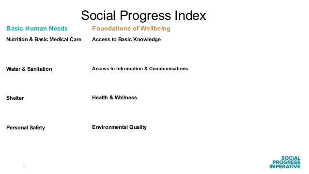 5 Social Progress Index Basic Human Needs Nutrition & Basic Medical Care Water & Sanitation Shelter Personal Safety Found...