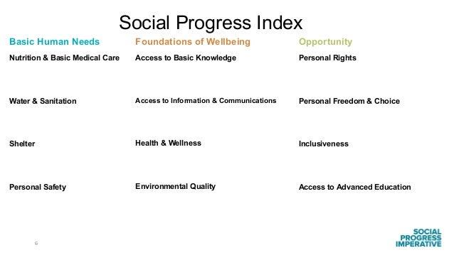 6 Social Progress Index Basic Human Needs Nutrition & Basic Medical Care Water & Sanitation Shelter Personal Safety Found...