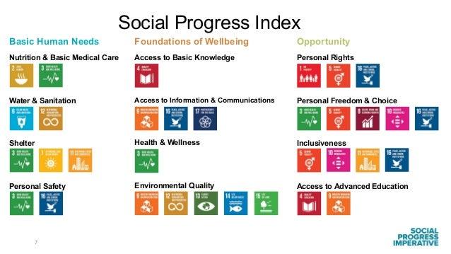 7 Social Progress Index Basic Human Needs Nutrition & Basic Medical Care Water & Sanitation Shelter Personal Safety Found...