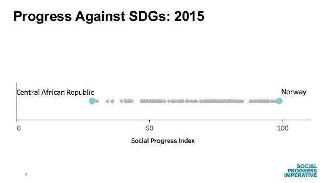 9 Progress Against SDGs: 2015