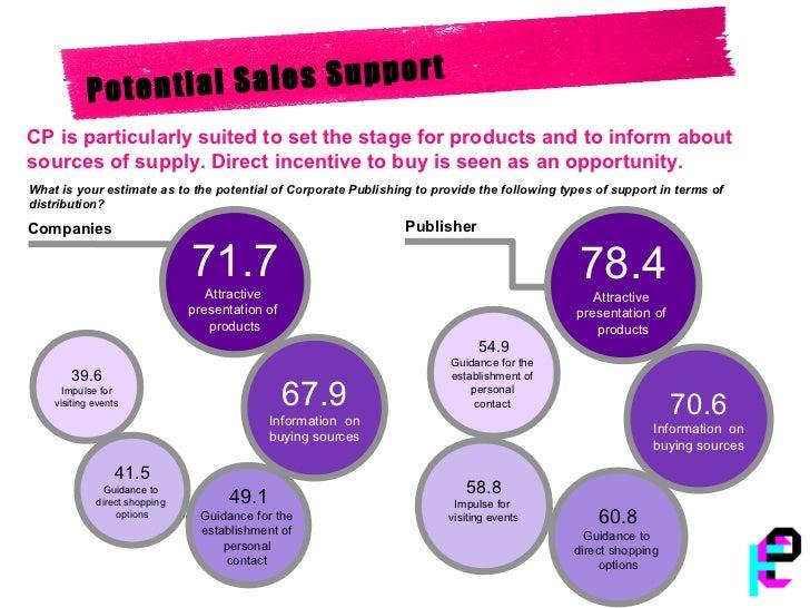 POMP Forum 2012): Michael Hoeflich: Vsebina in tržna uspešnost podje…