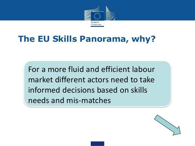 EU Skills Panorama Slide 2