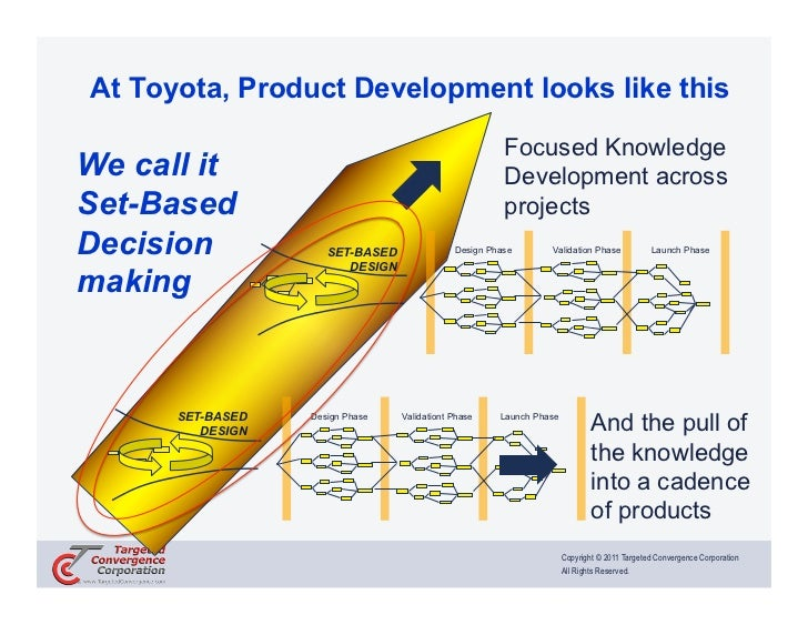 toyota product design