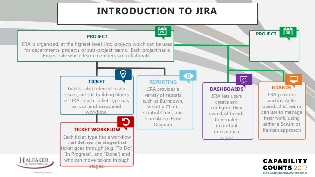Using jira to scale your business 10 ccuart Images