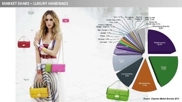 MICHAEL KORS BRANDS Handbags & Small Leather Goods - $500 - $6000 Footwear - $300 - $1200 Women's Apparel - $ 400 - $4000 ...