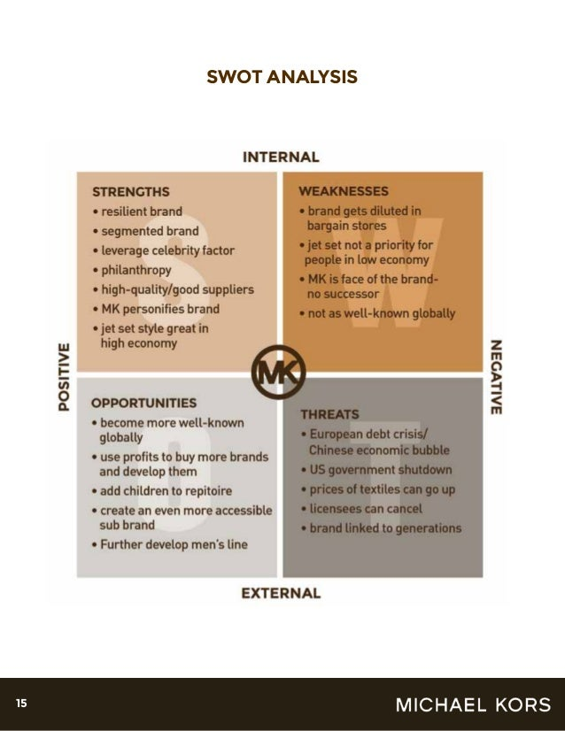 designers like michael kors jc30  SWOT ANALYSIS 15; 17