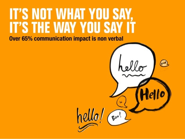 IT'S NOT WHAT YOU SAY,  |T'S THE WAY YOU SAY IT  Over 65% communication impact is non verbal