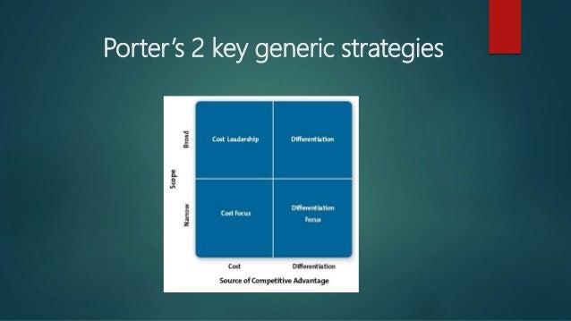 strategic management book by michael porter pdf