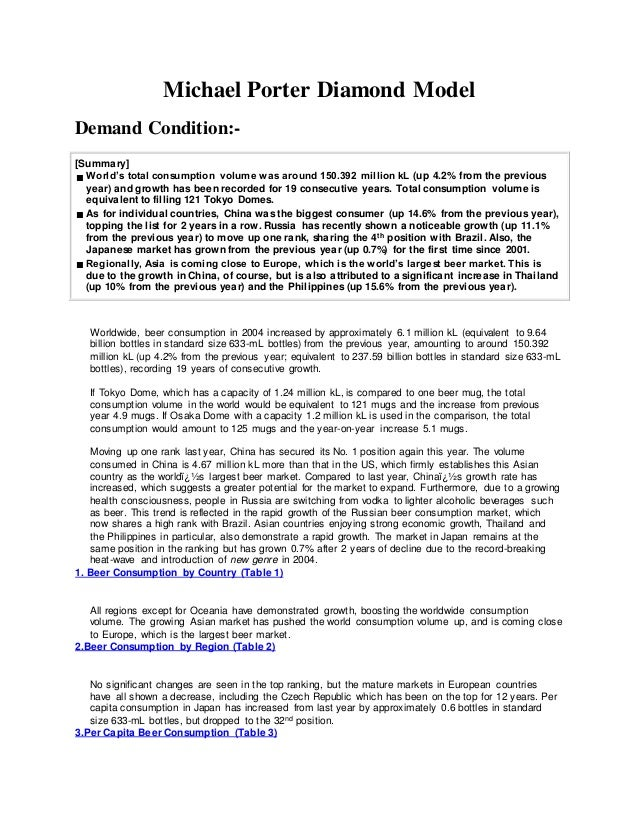 Michael Porter Diamond Model Demand Condition:- [Summary] ■ World's total consumption volume was around 150.392 million kL...