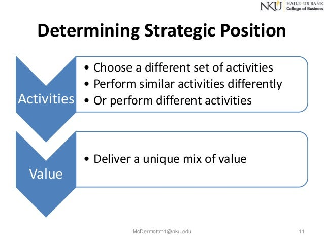 strategic position Strategic positioning is the positioning of an organization (unit) in the future, while taking into account the volatile environment, plus the systematic recognition of that positioning.