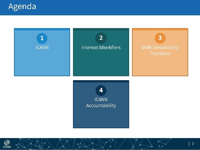ICANN is a not-for-profit public-benefit corporation with participants from all over the world dedicated to keeping the In...