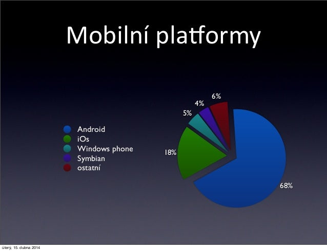 Mobilní plaqormy 6% 4% 5% 18% 68% Android iOs Windows phone Symbian ostatní úterý, 15. dubna 2014