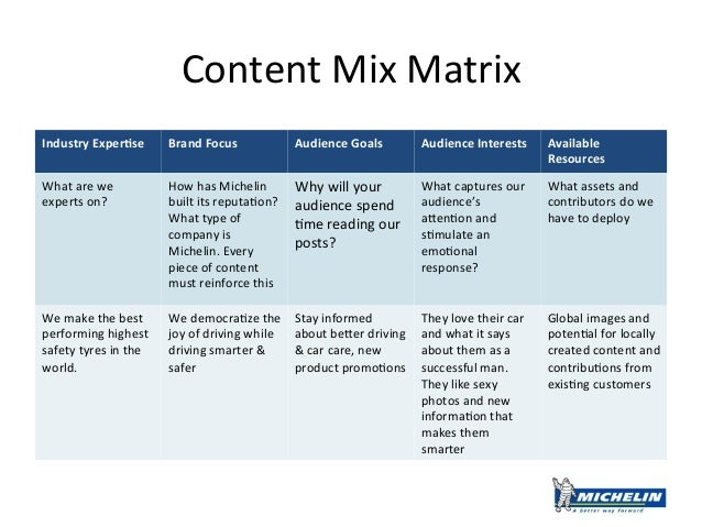 michelin marketing mix Learn how to tackle your marketing challenges with proven strategies and insights from marketing professionals  because michelin is really selling safety,.