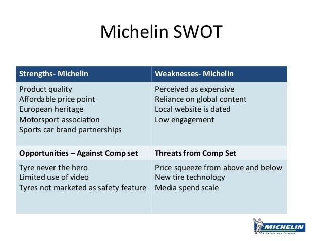 michelin swot analysis Qu'est ce que l'analyse pestel et est-il utile dans faire une si vous créez votre entreprise trouvez la réponse en lisant cet article.