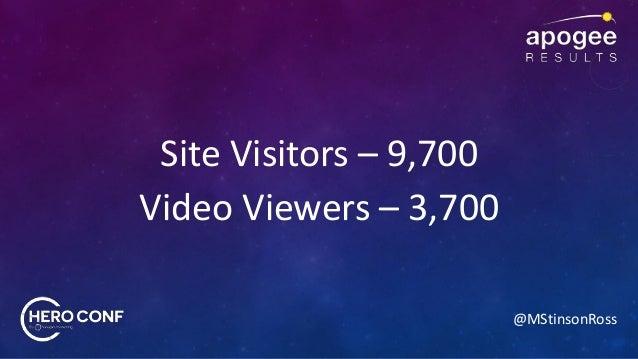@MStinsonRoss Site Visitors – 9,700 Video Viewers – 3,700