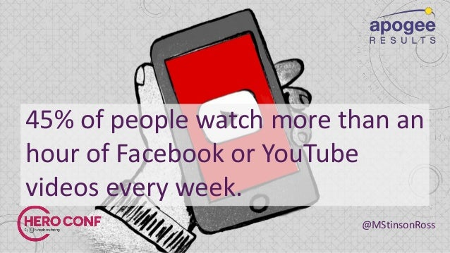 @MStinsonRoss 45% of people watch more than an hour of Facebook or YouTube videos every week.