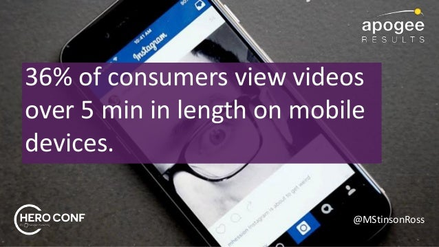 @MStinsonRoss 36% of consumers view videos over 5 min in length on mobile devices.