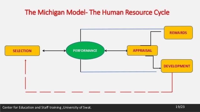10++ Michigan Model Hrm
