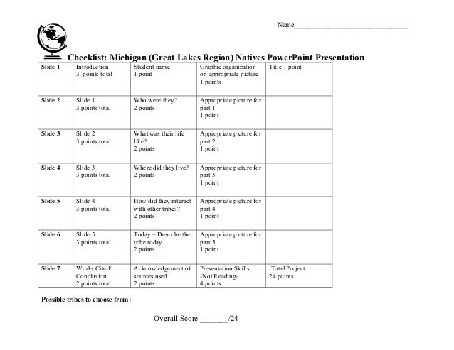 Name_________________________________Checklist: Michigan (Great Lakes Region) Natives PowerPoint PresentationPossible trib...