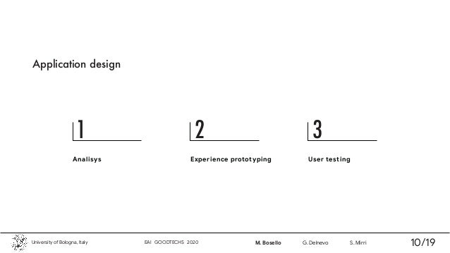 Analisys Experience prototyping User testing Application design 1 2 3 University of Bologna, Italy EAI GOODTECHS 2020 M. B...