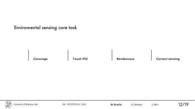 Enviromental sensing core task Coverage Touch POI Rendezvous Correct sensing University of Bologna, Italy EAI GOODTECHS 20...