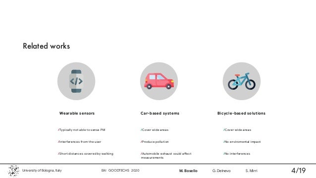 Wearable sensors Car-based systems Bicycle-based solutions Related works /Typically not able to sense PM / / /Cover wide a...