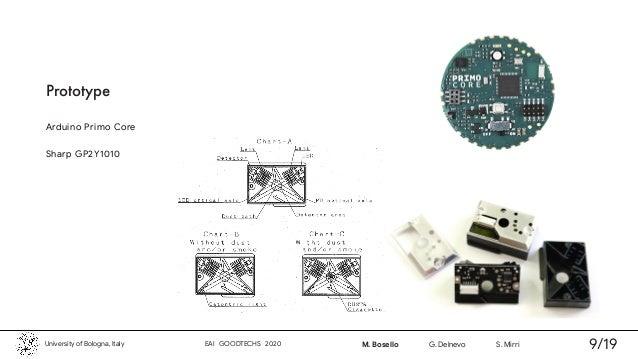 Arduino Primo Core Sharp GP2Y1010 Prototype University of Bologna, Italy EAI GOODTECHS 2020 M. Bosello G. Delnevo S. Mirri...
