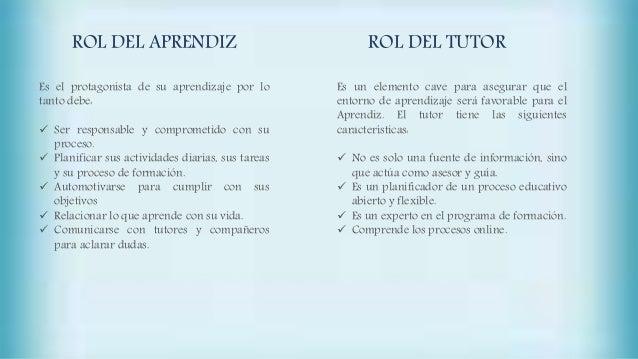 ROL DEL APRENDIZ ROL DEL TUTOR Es el protagonista de su aprendizaje por lo tanto debe:  Ser responsable y comprometido co...