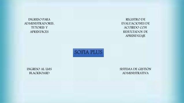 SOFIA PLUS INGRESO PARA ADMINISTRADORES, TUTORES Y APRENDICES REGISTRO DE EVALUACIONES DE ACUERDO CON RESULTADOS DE APREND...