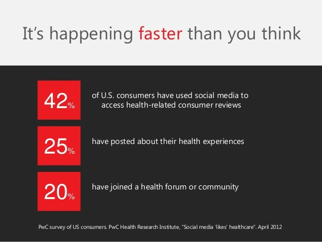 """have joined a health forum or community  PwC survey of US consumers. PwC Health Research Institute, """"Social media 'likes' ..."""