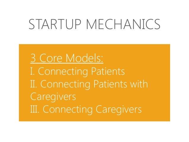 STARTUP MECHANICS  3 Core Models: I. Connecting Patients II. Connecting Patients with Caregivers III. Connecting Caregivers