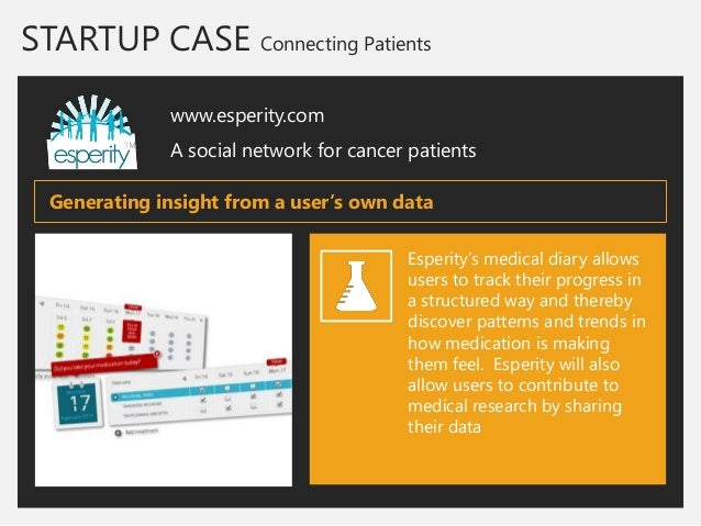 STARTUP CASE Connecting Patients  www.esperity.com  A social network for cancer patients  Esperity's medical diary allows ...