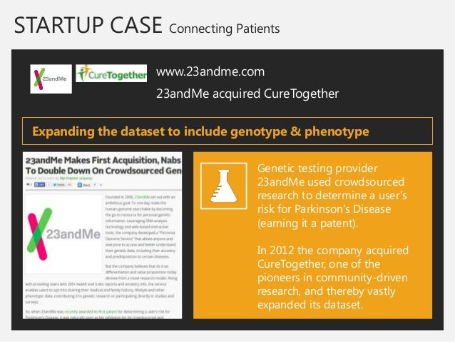 STARTUP CASE Connecting Patients  www.23andme.com  23andMe acquired CureTogether  Genetic testing provider 23andMe used cr...