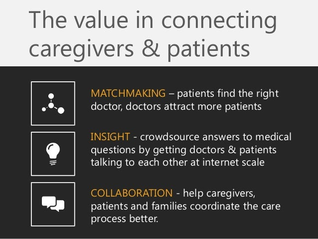 The value in connecting caregivers & patients  MATCHMAKING – patients find the right doctor, doctors attract more patients...