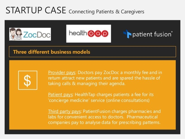 STARTUP CASE Connecting Patients & Caregivers  Provider pays: Doctors pay ZocDoc a monthly fee and in return attract new p...