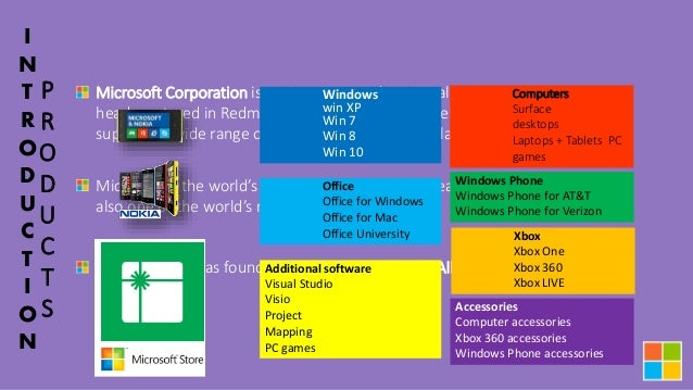 SWOT Microsoft PPT Slide 3