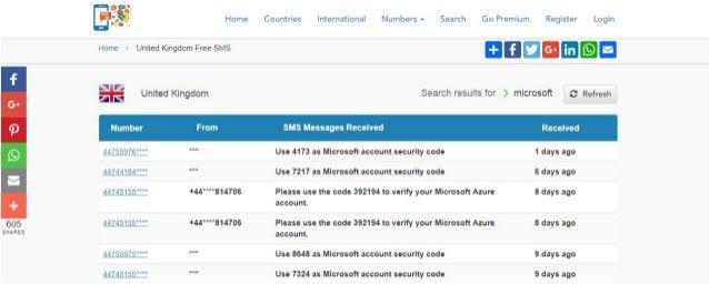 Receive SMS Online Microsoft