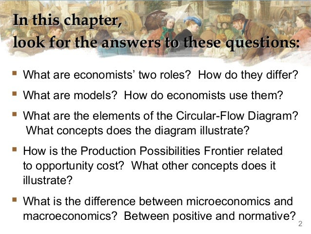 micro economics chapter 2 View notes - micro-economics chapter 2 review from econ 102 at queens college, cuny micro-economics chapter 2 review 1) which of the following is not an application of supply and demand analysis.