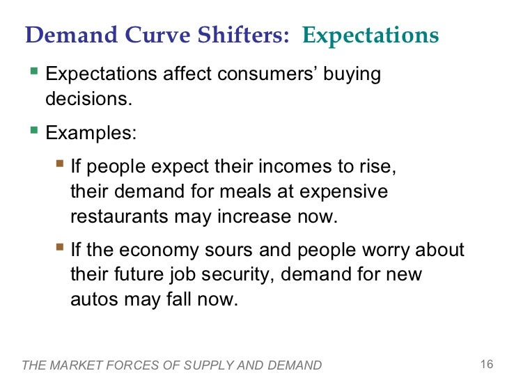 Demand Curve Shifters: Expectations  Expectations affect consumers' buying   decisions.  Examples:     If people expect...