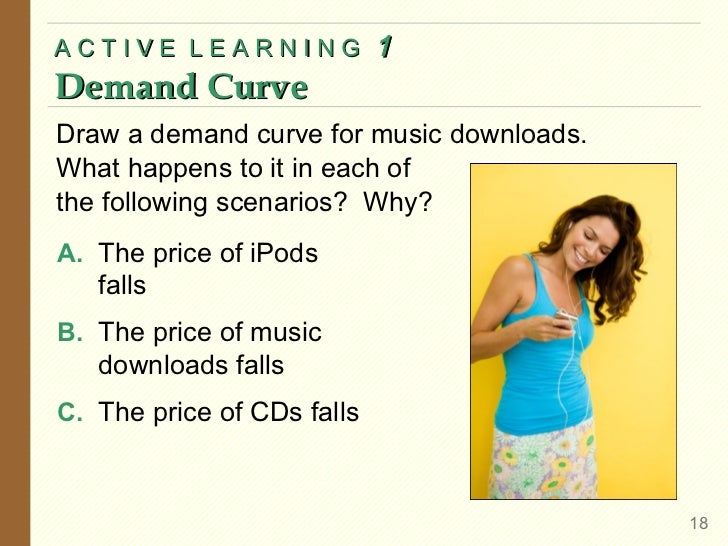 ACTIVE LEARNING             1Demand CurveDraw a demand curve for music downloads.What happens to it in each ofthe followin...