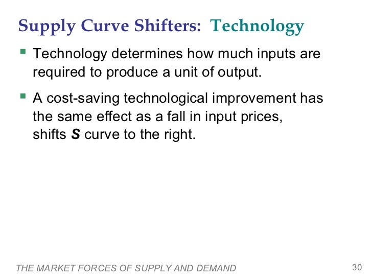 Supply Curve Shifters: Technology Technology determines how much inputs are   required to produce a unit of output. A co...