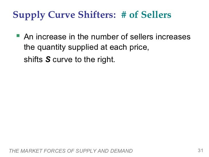 Supply Curve Shifters: # of Sellers   An increase in the number of sellers increases    the quantity supplied at each pri...