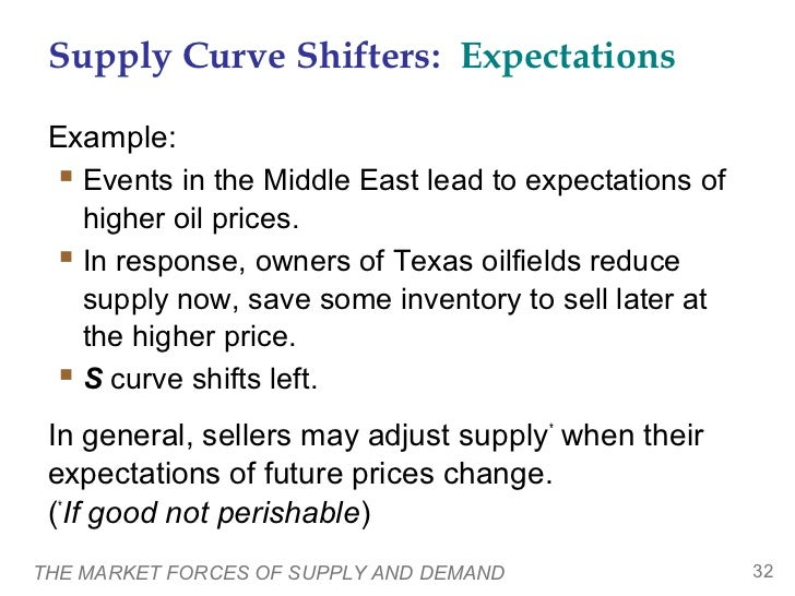 Supply Curve Shifters: Expectations Example:  Events in the Middle East lead to expectations of   higher oil prices.  In...