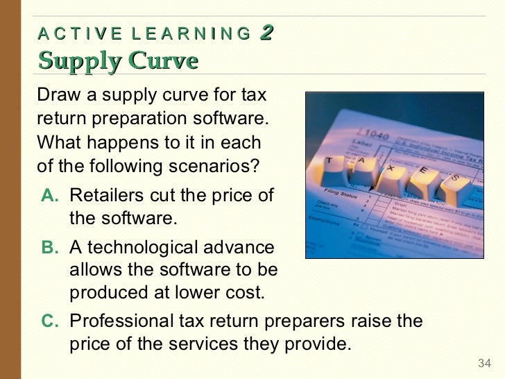 ACTIVE LEARNING            2Supply CurveDraw a supply curve for taxreturn preparation software.What happens to it in eacho...
